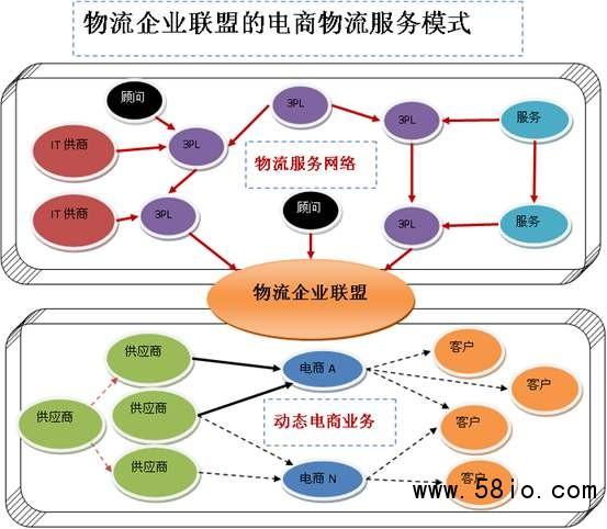 襄樊发到宿州哪家物流公司便宜